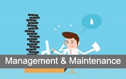 Website Maintenance and Social Media Management